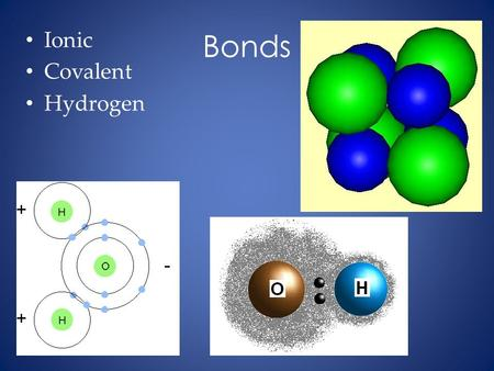 Bonds Ionic Covalent Hydrogen. Bonds Ionic Transfer electrons Form between ions (+/-) Covalent Share electrons Weaker than ionic 2 types – Polar – Nonpolar.
