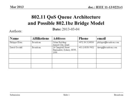 Submission doc.: IEEE 11-13/0221r1 Mar 2013 BroadcomSlide 1 802.11 QoS Queue Architecture and Possible 802.1bz Bridge Model Date: 2013-03-04 Authors: