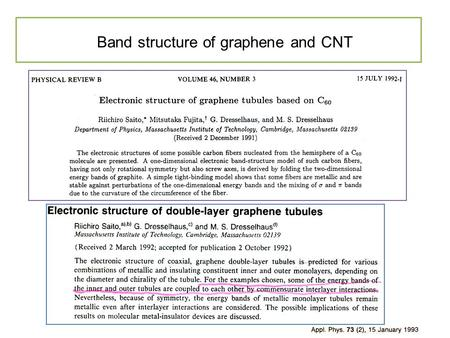 Band structure of graphene and CNT. Graphene : Lattice : 2- dimensional triangular lattice Two basis atoms X축X축 y축y축.