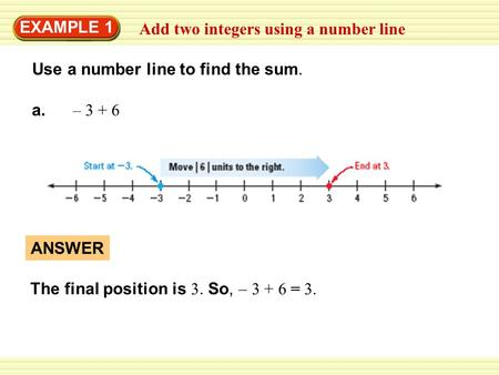 EXAMPLE 1 Add two integers using a number line Use a number line to find the sum. a. – 3 + 6 ANSWER The final position is 3. So, – 3 + 6 = 3.