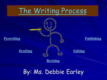 The Writing Process The Writing Process By: Ms. Debbie Earley Prewriting Drafting Revising Editing Publishing.