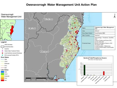 Owenavorragh Water Management Unit Action Plan Name Owenavorragh Water Management Unit Area398 km 2 River Basin DistrictSouth Eastern RBD Main CountiesWexford.