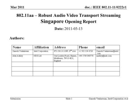 Doc.: IEEE 802.11-11/0222r1 Submission 802.11aa – Robust Audio Video Transport Streaming Singapore Opening Report Date: 2011-03-13 Authors: Mar 2011 Ganesh.