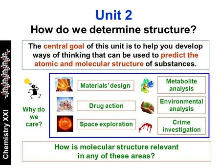 Chemistry XXI Unit 2 How do we determine structure? The central goal of this unit is to help you develop ways of thinking that can be used to predict the.