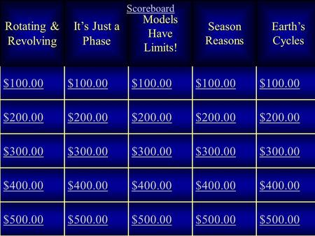 Rotating & Revolving It's Just a Phase Models Have Limits! Season Reasons Earth's Cycles $100.00 $200.00 $300.00 $400.00 $500.00 Scoreboard.