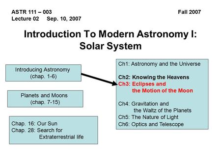 ASTR 111 – 003 Fall 2007 Lecture 02 Sep. 10, 2007 Introducing Astronomy (chap. 1-6) Introduction To Modern Astronomy I: Solar System Ch1: Astronomy and.