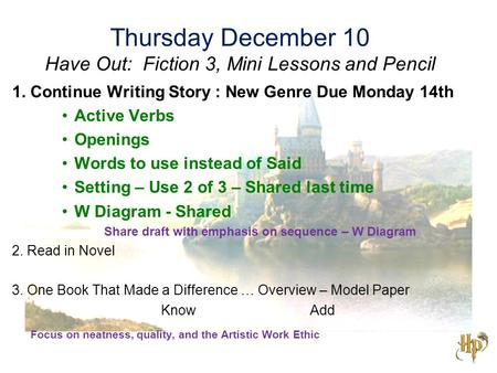 Thursday December 10 Have Out: Fiction 3, Mini Lessons and Pencil 1. Continue Writing Story : New Genre Due Monday 14th Active Verbs Openings Words to.