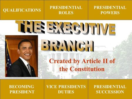 PRESIDENTIAL ROLES PRESIDENTIAL POWERS BECOMING PRESIDENT PRESIDENTIAL SUCCESSION QUALIFICATIONS VICE PRESIDENTS DUTIES Created by Article II of the Constitution.