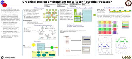 Graphical Design Environment for a Reconfigurable Processor IAmE Abstract The Field Programmable Processor Array (FPPA) is a new reconfigurable architecture.