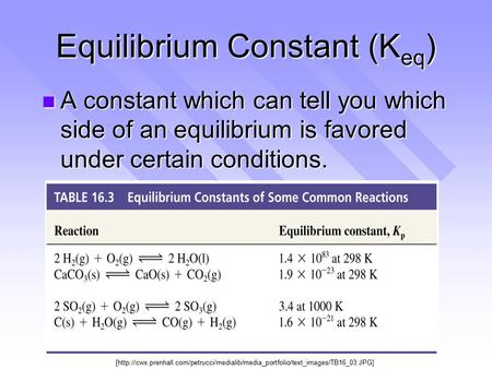 Equilibrium Constant (K eq ) A constant which can tell you which side of an equilibrium is favored under certain conditions. A constant which can tell.