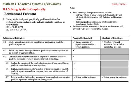 Math 20-1 Chapter 8 Systems of Equations
