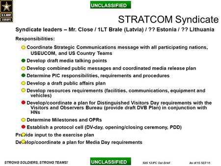 STRONG SOLDIERS, STRONG TEAMS! UNCLASSIFIED As of 15 SEP 11SbS 12 IPC Out Brief UNCLASSIFIED Syndicate leaders – Mr. Close / 1LT Brale (Latvia) / ?? Estonia.