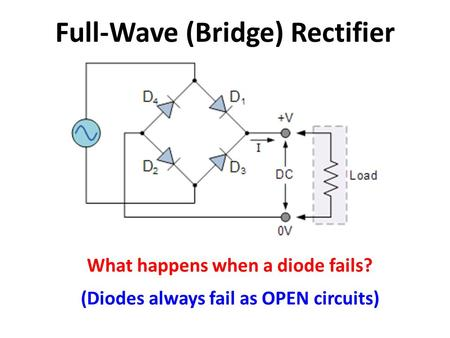 Full-Wave (Bridge) Rectifier What happens when a diode fails? (Diodes always fail as OPEN circuits)