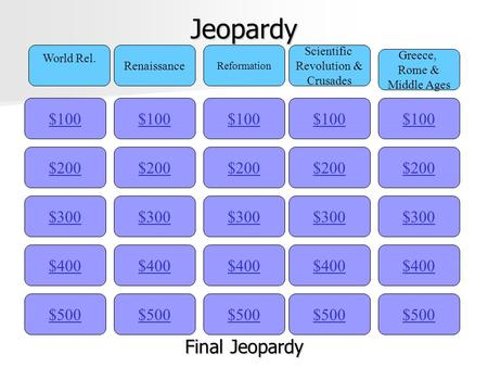 Jeopardy $100 World Rel. Renaissance Reformation Scientific Revolution & Crusades Greece, Rome & Middle Ages $200 $300 $400 $500 $400 $300 $200 $100 $500.