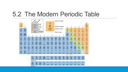 5.2 The Modern Periodic Table
