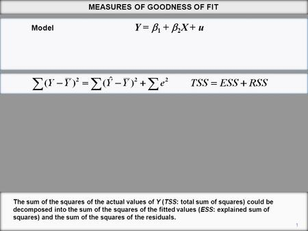 MEASURES OF GOODNESS OF FIT The sum of the squares of the actual values of Y (TSS: total sum of squares) could be decomposed into the sum of the squares.