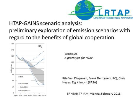 TF HTAP, TF IAM, Vienna, February 2015. HTAP-GAINS scenario analysis: preliminary exploration of emission scenarios with regard to the benefits of global.