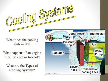 What does the cooling system do? What happens if an engine runs too cool or too hot? What are the Types of Cooling Systems?