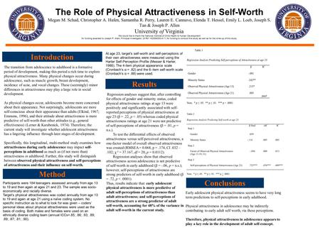 The Role of Physical Attractiveness in Self-Worth Megan M. Schad, Christopher A. Hafen, Samantha R. Perry, Lauren E. Cannavo, Elenda T. Hessel, Emily L.
