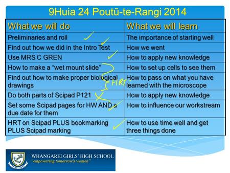 9Huia 24 Poutū-te-Rangi 2014 What we will do What we will learn Preliminaries and roll The importance of starting well Find out how we did in the Intro.