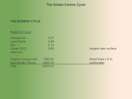 The Global Carbon Cycle THE MODERN CYCLE Pools (10 19 g C): Atmosphere0.07 Land Plants0.06 Soil0.15 Ocean (DIC)3.80(largest near surface reservoir) Organic.