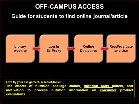 Library website Log in Ez-Proxy Read/evaluate and Use OFF-CAMPUS ACCESS Guide for students to find online journal/ article Let's try your assignment /
