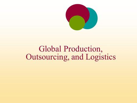 Global Production, Outsourcing, and Logistics. 14 - 2 Global Production, Outsourcing, and Logistics INTRODUCTION Where in the world should productive.