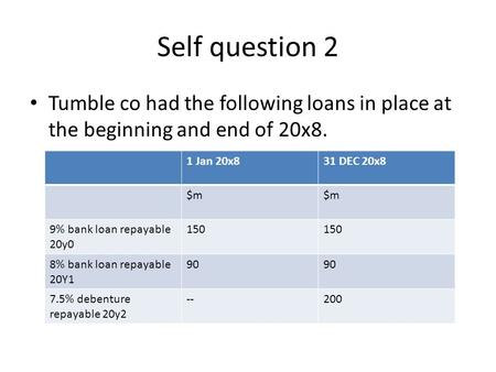 Self question 2 Tumble co had the following loans in place at the beginning and end of 20x8. 1 Jan 20x831 DEC 20x8 $m 9% bank loan repayable 20y0 150 8%