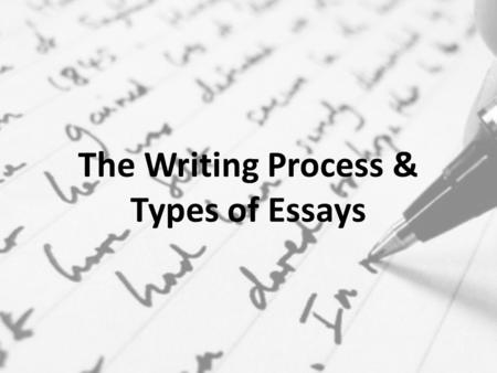 The Writing Process & Types of Essays. The Writing Process The path that you should follow when writing an essay: Prewrite Drafting Revising Editing Publishing.