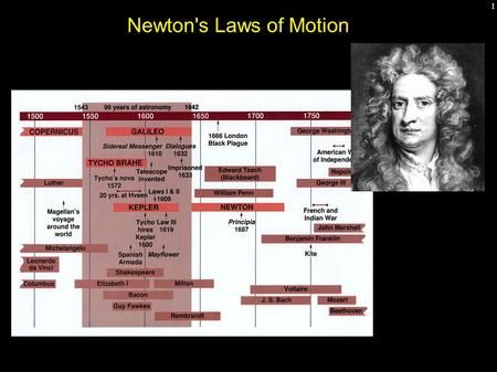 1 Newton's Laws of Motion. 2 Newton's Laws of Motion: First Law Law of Inertia An object at rest remains at rest unless acted upon by an outside force.