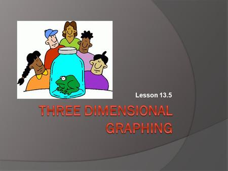 Lesson 13.5. What is 3 dimensional Graphing?  There are 3 axes that are mutually perpendicular.  x-axis, y-axis & z-axis  Ordered pairs are (x, y,