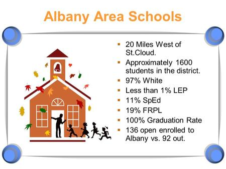 Albany Area Schools  20 Miles West of St.Cloud.  Approximately 1600 students in the district.  97% White  Less than 1% LEP  11% SpEd  19% FRPL 
