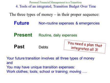 Personal Financial Management in a Transition 4. Tools of an integrated, Transition Budget Over Time The three types of money – in their proper sequence: