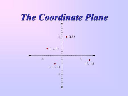 -5 5 5 The Coordinate Plane. In math, we often use the coordinate plane. In mathematics, a plane is a flat surface that goes on forever in every direction.