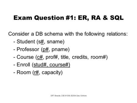 ORT Braude, CSE 61309, ©2004 Gary Schloss Exam Question #1: ER, RA & SQL Consider a DB schema with the following relations: - Student (s#, sname) - Professor.