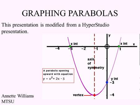 GRAPHING PARABOLAS This presentation is modified from a HyperStudio presentation. Annette Williams MTSU.