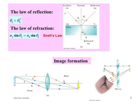 1 The law of reflection: The law of refraction: Snell's Law Image formation.