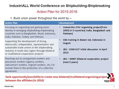 Industri ALL IndustriALL World Conference on Shipbuilding-Shipbreaking Action Plan for 2015-2016 1. Build union power throughout the world by – 1 Action.