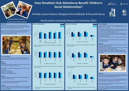 Does Breakfast Club Attendance Benefit Children's Social Relationships? Pamela Louise Graham, Margaret Anne Defeyter & Riccardo Russo Northumbria University.