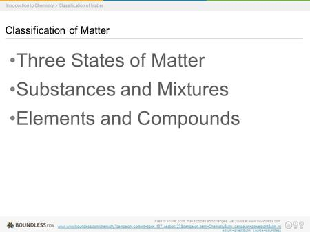 Three States of Matter Substances and Mixtures Elements and Compounds Classification of Matter Introduction to Chemistry > Classification of Matter Free.