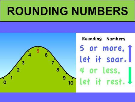 ROUNDING NUMBERS. RULES For Rounding Off Numbers If the digit to the immediate right of the last sig fig is less than five, do not change, let rest. 2.532.