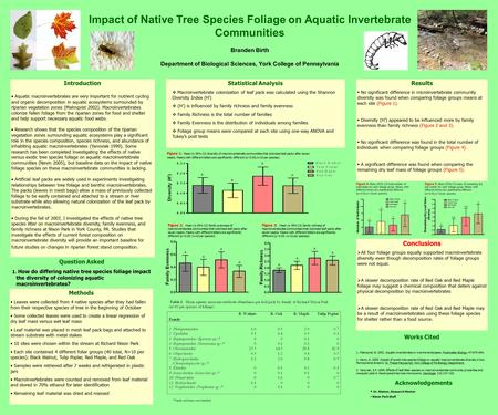 Impact of Native Tree Species Foliage on Aquatic Invertebrate Communities Branden Birth Department of Biological Sciences, York College of Pennsylvania.