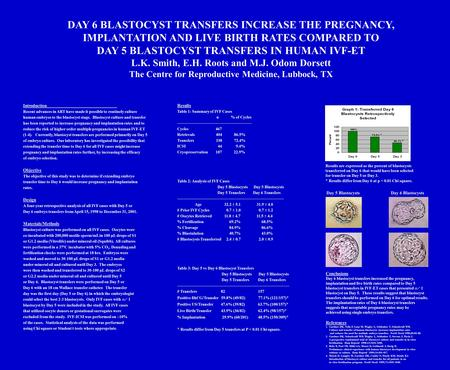 DAY 6 BLASTOCYST TRANSFERS INCREASE THE PREGNANCY, IMPLANTATION AND LIVE BIRTH RATES COMPARED TO DAY 5 BLASTOCYST TRANSFERS IN HUMAN IVF-ET L.K. Smith,
