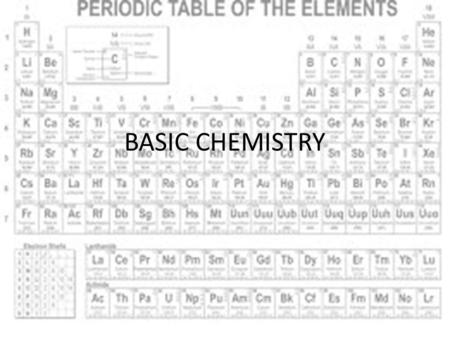 BASIC CHEMISTRY. ATOMS, ELEMENTS, AND COMPOUNDS – ATOM SMALLEST UNIT OF MATTER CAN NOT BE BROKEN DOWN BY ANY ORDINARY CHEMICAL MEANS ONLY ABOUT 100 KINDS.