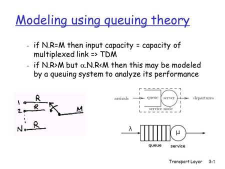 Transport Layer3-1 - if N.R=M then input capacity = capacity of multiplexed link => TDM - if N.R>M but .N.R<M then this may be modeled by a queuing system.