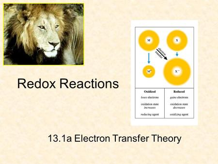 Redox Reactions 13.1a Electron Transfer Theory. Overview oxidation and reduction rxtns always occur together (redox rxtn) –you can't have one without.
