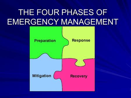 THE FOUR PHASES OF EMERGENCY MANAGEMENT. GIS and Preparedness The process of identifying potential emergency management problems that a community may.