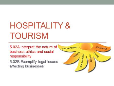 HOSPITALITY & TOURISM 5.02A Interpret the nature of business ethics and social responsibility 5.02B Exemplify legal issues affecting businesses.