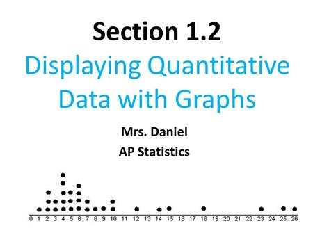 Section 1.2 Displaying Quantitative Data with Graphs Mrs. Daniel AP Statistics.