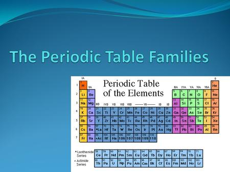 The Periodic Table Families